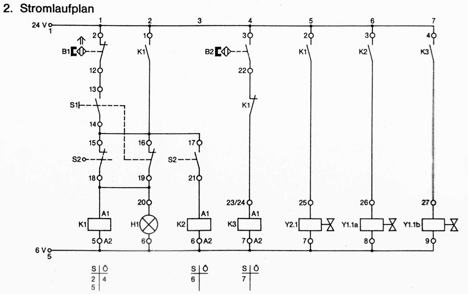 Elektropneumatik: Schaltplan (Umsetzung siehe nächstes Bild)